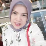 fitrif63's profile photo