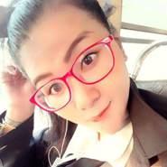 Thipphawan1834's profile photo