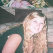 angelabbey's profile photo