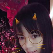 user_neusz251's profile photo