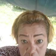 user47787285's profile photo