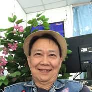 yuttanac8's profile photo