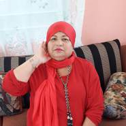 irmam3487's profile photo