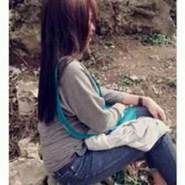 ashzhelj's profile photo