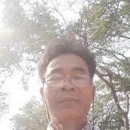 thongbais's profile photo