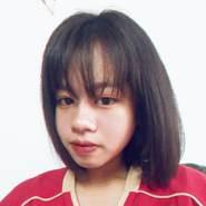 hatairats5's profile photo