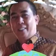 imanh192's profile photo