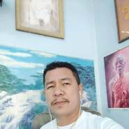 manub823's profile photo