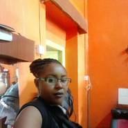 wanjamambo's profile photo