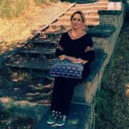 rusarusaa's profile photo