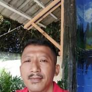 handoyow's profile photo