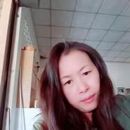 anchisakaewkun's profile photo