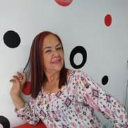 olgaosorio3's profile photo