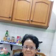 lenitar5's profile photo