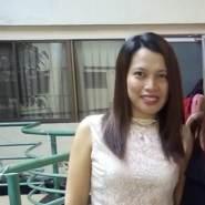 glaizamay's profile photo