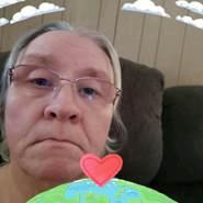 lorraineg14's profile photo
