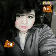 chibis4's profile photo