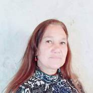 mirianb35's profile photo
