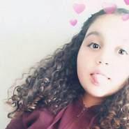 annerizbellorivera's profile photo