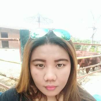sodsawang_may28_Krung Thep Maha Nakhon_Độc thân_Nữ
