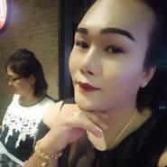user_ixrm54's profile photo