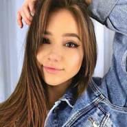 anna_b2's profile photo