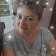elenaa202's profile photo