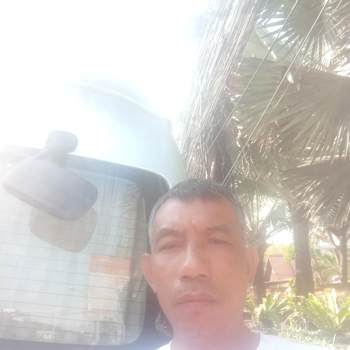 user_wyrez97384_Krung Thep Maha Nakhon_Độc thân_Nam