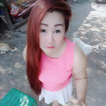 lamaio_Nong Bua Lam Phu_Độc thân_Nữ