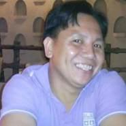 thanhd341's profile photo