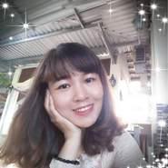 thulinh123's profile photo