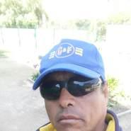 pablof419's profile photo