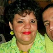sorfracasso's profile photo