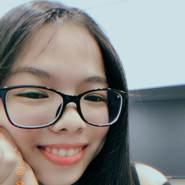 nganngan6117's profile photo