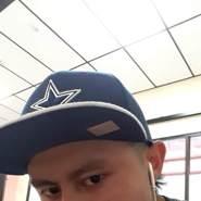 shuunp's profile photo