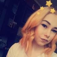 staniszewska5304's profile photo