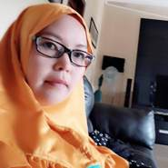fatmawati20's profile photo