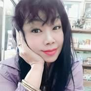 papillonrosecacharel's profile photo