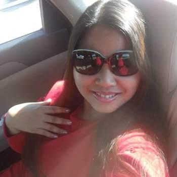 honeyr68_Al 'Asimah_Single_Female