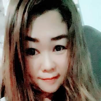 tooktaonsri5_Phetchabun_Single_Female