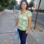 Agnesj20's profile photo