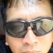 martinsinmusa's profile photo