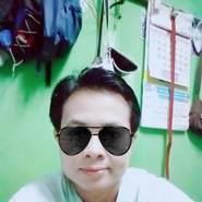 thanuwatm's profile photo