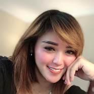 bunda_silvia's profile photo