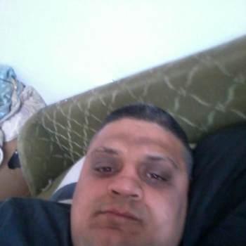 dejan88152 's profile picture