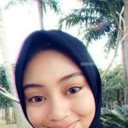 syania_fitra's profile photo
