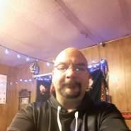robbies33's profile photo
