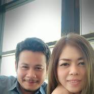 mamyk048's profile photo