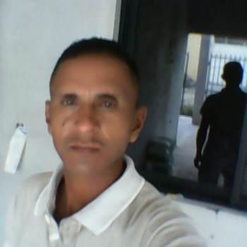 rogerg142_Francisco Morazan_Single_Male
