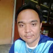 tanapateak's profile photo